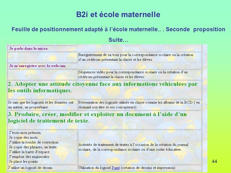 44 B2i et école maternelle Feuille de positionnement adapté à lécole maternelle... Seconde proposition Suite…