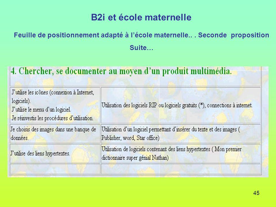 45 B2i et école maternelle Feuille de positionnement adapté à lécole maternelle... Seconde proposition Suite…