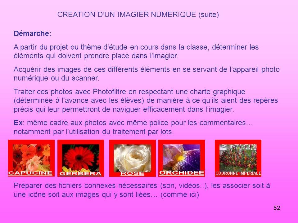 52 CREATION DUN IMAGIER NUMERIQUE (suite) Démarche: A partir du projet ou thème détude en cours dans la classe, déterminer les éléments qui doivent pr