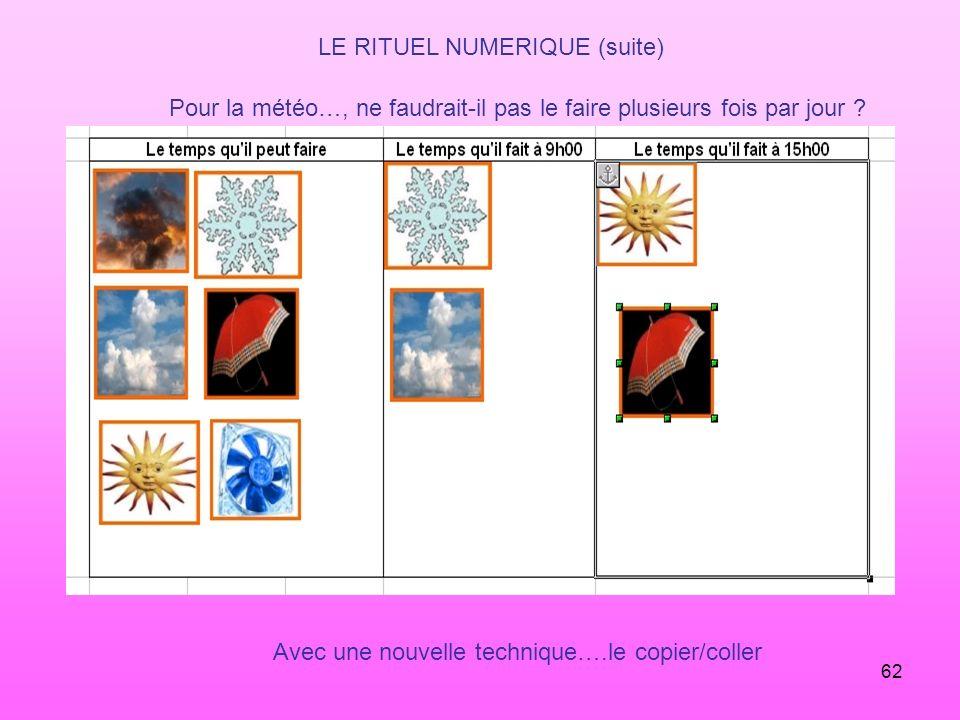 62 LE RITUEL NUMERIQUE (suite) Pour la météo…, ne faudrait-il pas le faire plusieurs fois par jour ? Avec une nouvelle technique….le copier/coller