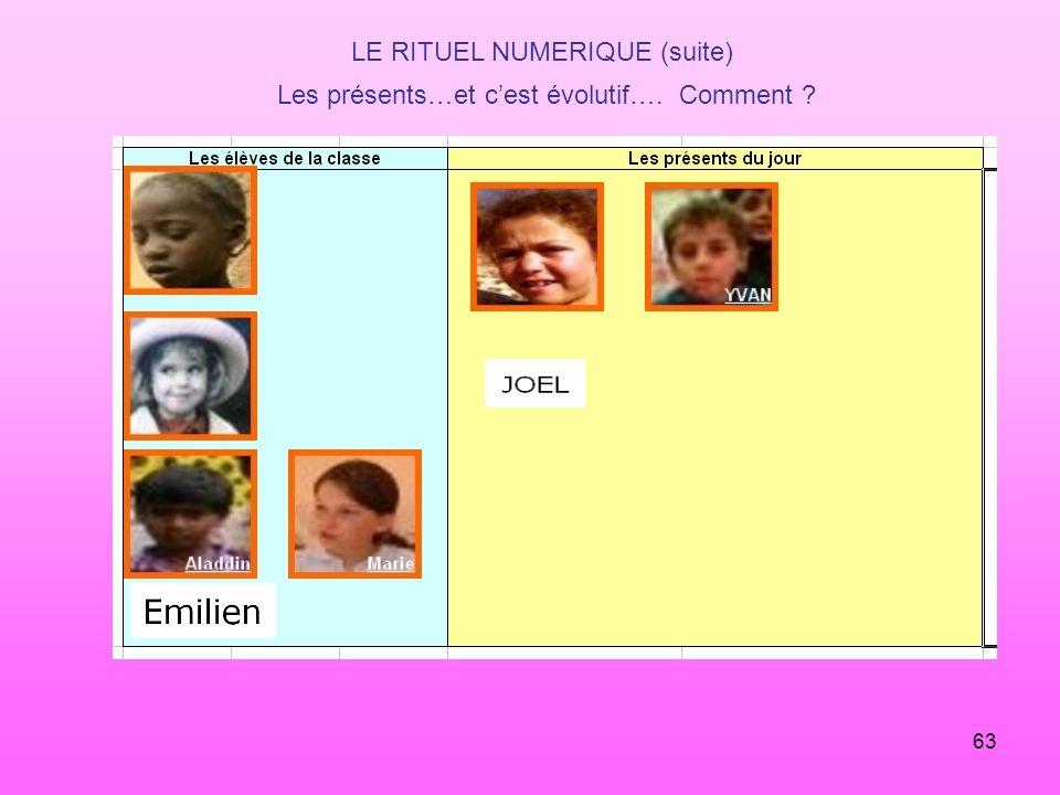 63 LE RITUEL NUMERIQUE (suite) Les présents…et cest évolutif…. Comment ?