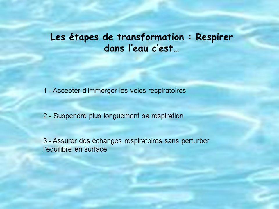 Les étapes de transformation : Respirer dans leau cest… 1 - Accepter dimmerger les voies respiratoires 2 - Suspendre plus longuement sa respiration 3
