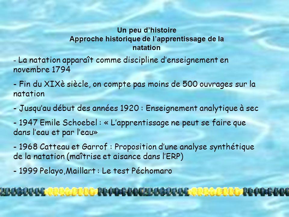 Un peu dhistoire Approche historique de lapprentissage de la natation - La natation apparaît comme discipline denseignement en novembre 1794 - Fin du