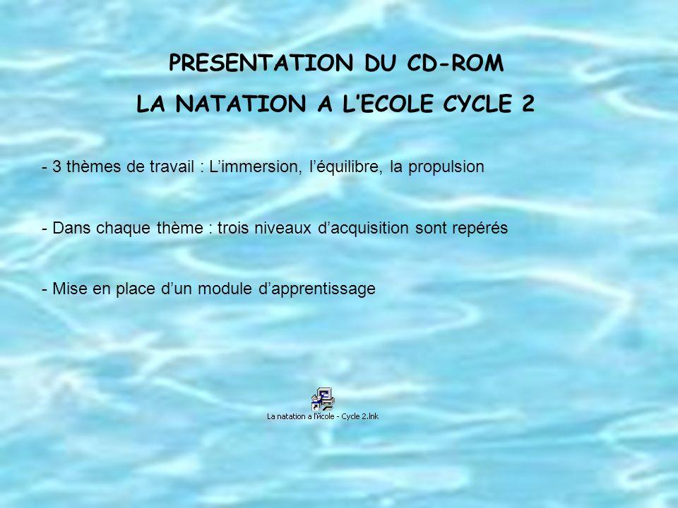 PRESENTATION DU CD-ROM LA NATATION A LECOLE CYCLE 2 - 3 thèmes de travail : Limmersion, léquilibre, la propulsion - Dans chaque thème : trois niveaux