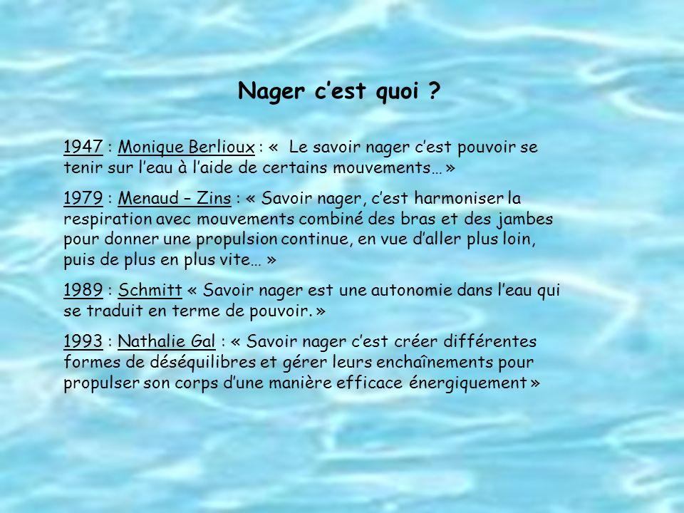 Nager cest quoi ? 1947 : Monique Berlioux : « Le savoir nager cest pouvoir se tenir sur leau à laide de certains mouvements… » 1979 : Menaud – Zins :
