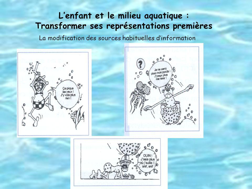 La modification des sources habituelles dinformation Lenfant et le milieu aquatique : Transformer ses représentations premières