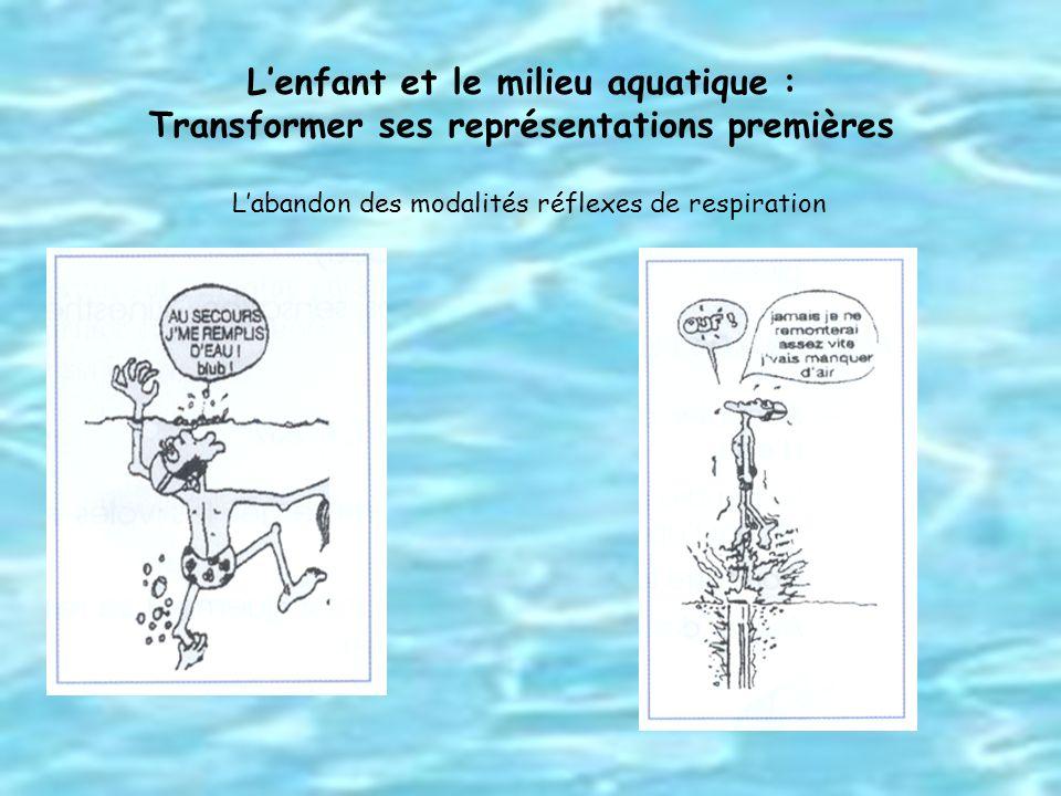 Labandon des modalités réflexes de respiration Lenfant et le milieu aquatique : Transformer ses représentations premières