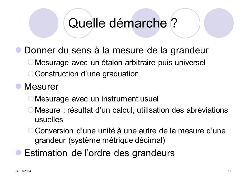 04/03/201411 Quelle démarche ? Donner du sens à la mesure de la grandeur Mesurage avec un étalon arbitraire puis universel Construction dune graduatio