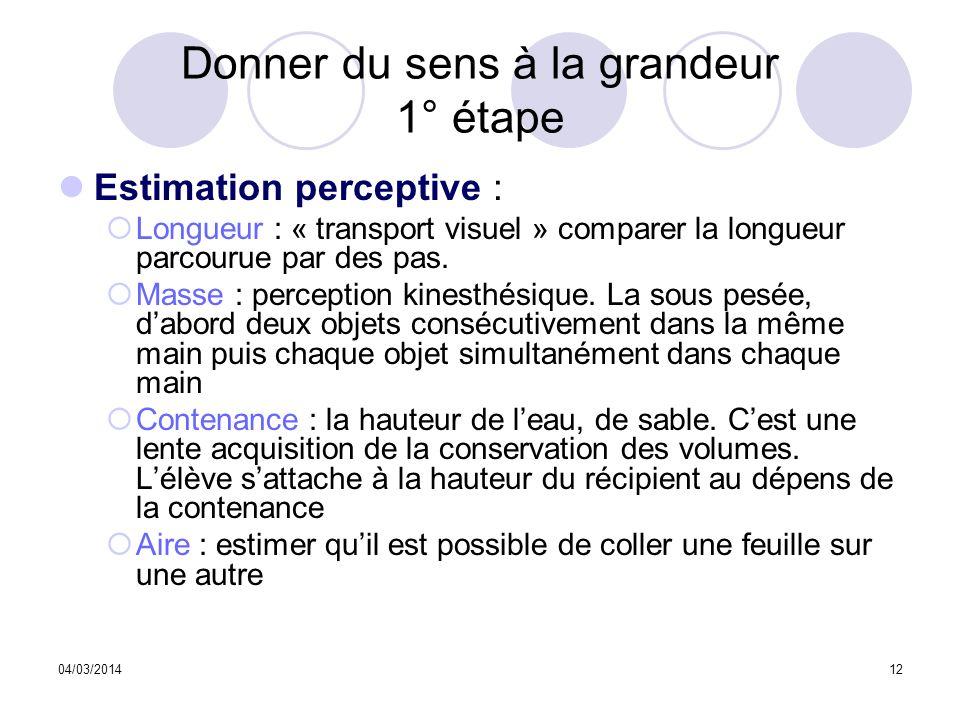 04/03/201412 Donner du sens à la grandeur 1° étape Estimation perceptive : Longueur : « transport visuel » comparer la longueur parcourue par des pas.