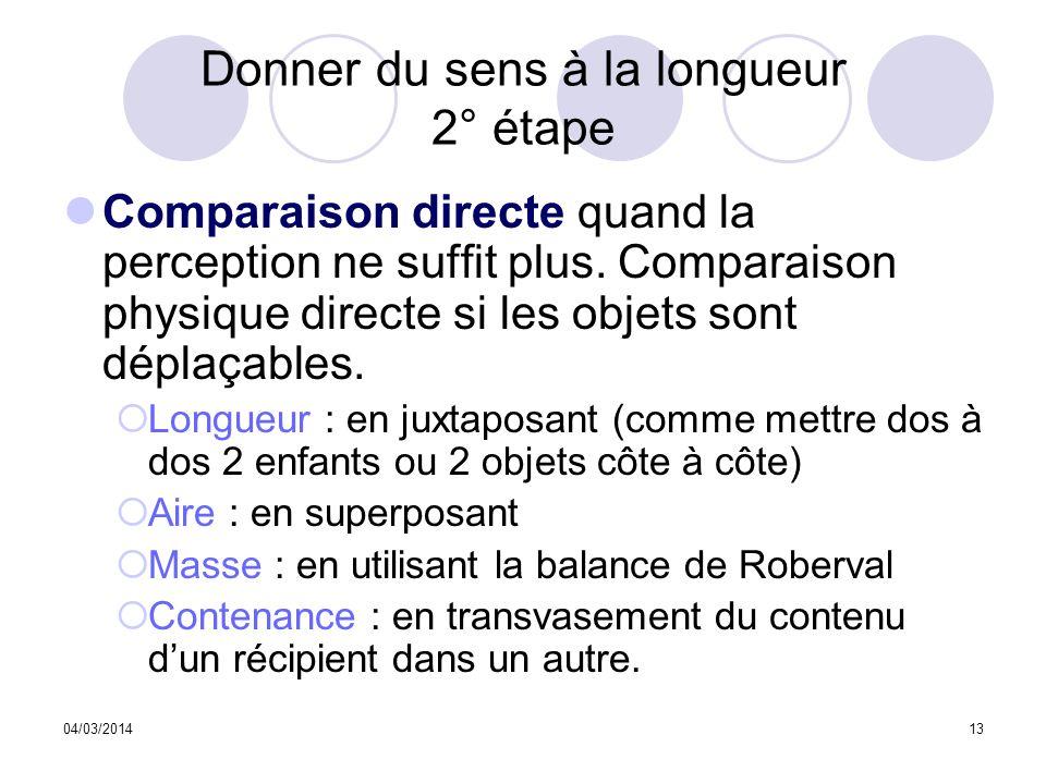 04/03/201413 Donner du sens à la longueur 2° étape Comparaison directe quand la perception ne suffit plus. Comparaison physique directe si les objets