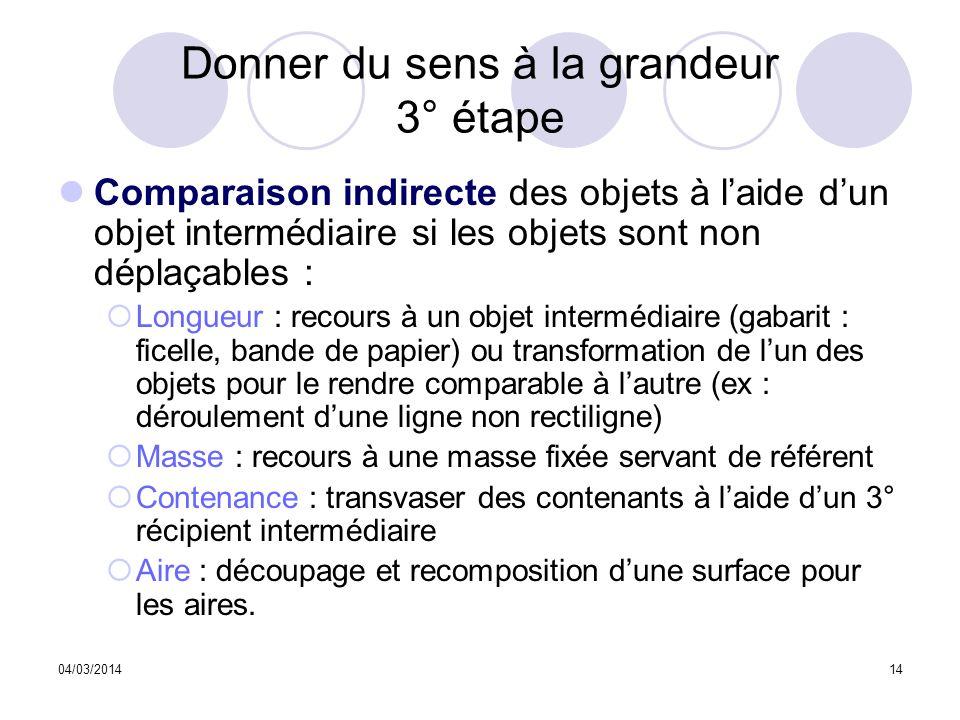 04/03/201414 Donner du sens à la grandeur 3° étape Comparaison indirecte des objets à laide dun objet intermédiaire si les objets sont non déplaçables