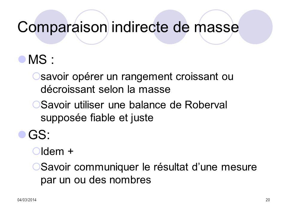 04/03/201420 Comparaison indirecte de masse MS : savoir opérer un rangement croissant ou décroissant selon la masse Savoir utiliser une balance de Rob