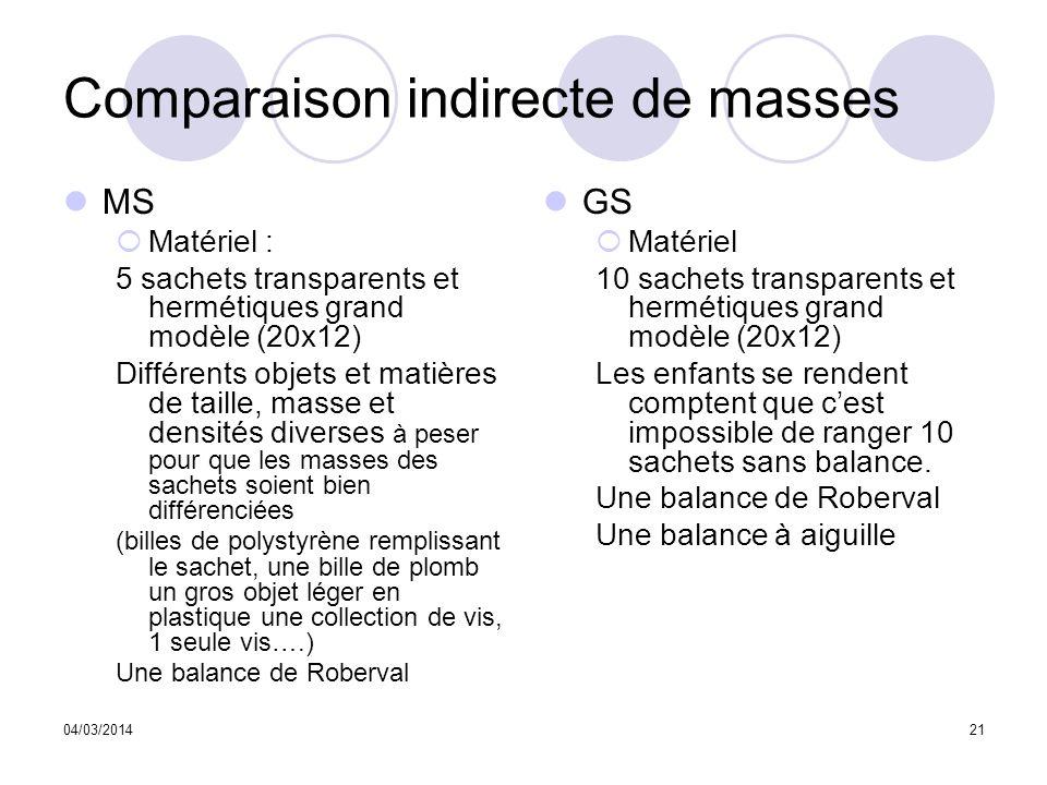 04/03/201421 Comparaison indirecte de masses MS Matériel : 5 sachets transparents et hermétiques grand modèle (20x12) Différents objets et matières de