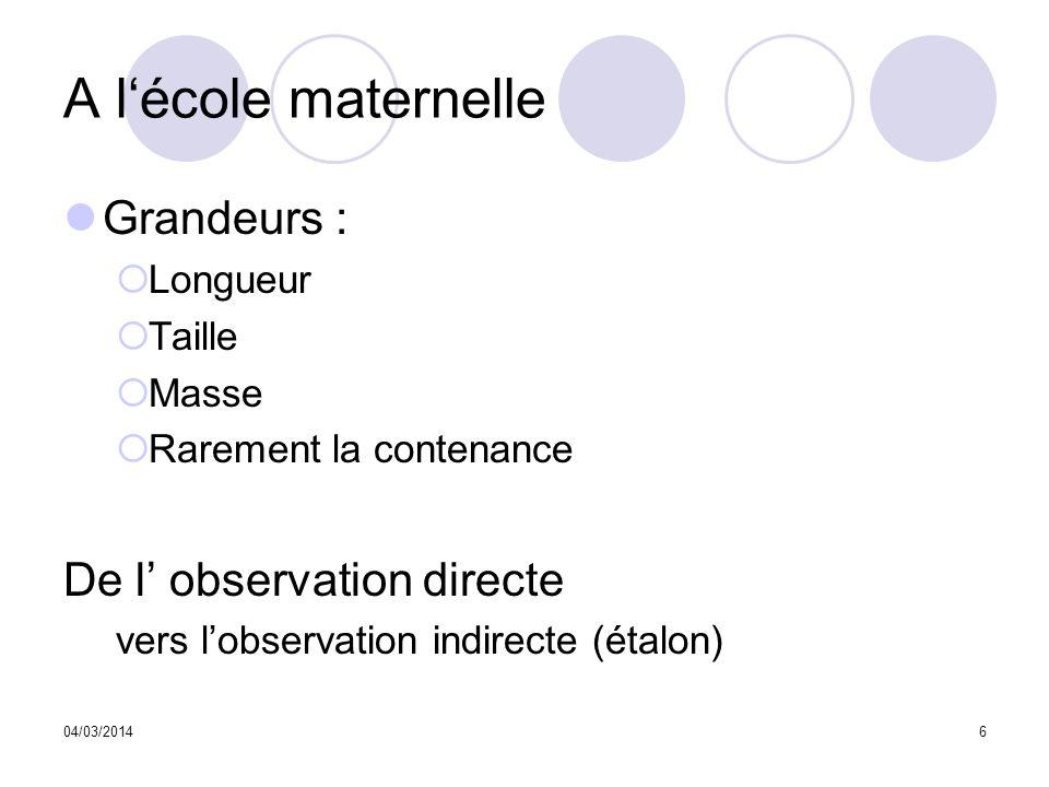 04/03/20146 A lécole maternelle Grandeurs : Longueur Taille Masse Rarement la contenance De l observation directe vers lobservation indirecte (étalon)