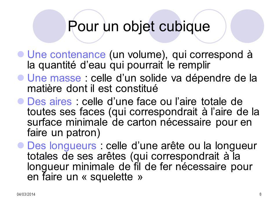 04/03/20148 Pour un objet cubique Une contenance (un volume), qui correspond à la quantité deau qui pourrait le remplir Une masse : celle dun solide v