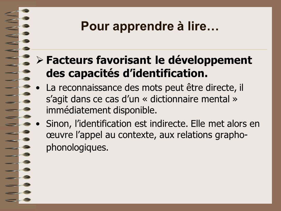 Pour apprendre à lire… Comportement dapprenti-lecteur Lélève doit alterner et conjuguer hypothèses et prise dindices variés.