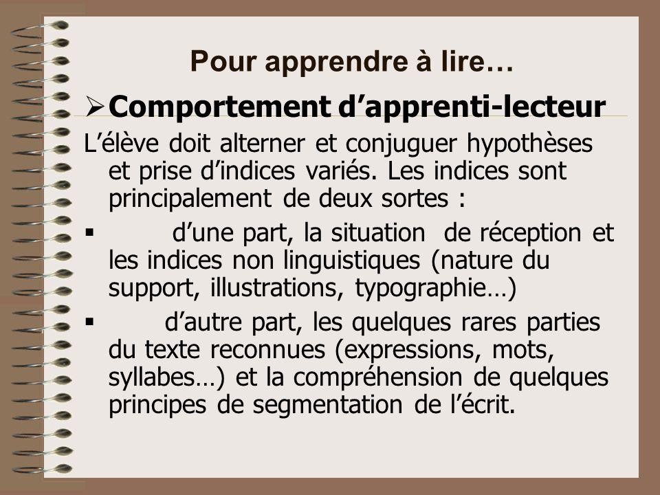 Pour apprendre à lire… Mise en relation dinformations diverses Lélève doit faire interagir ses connaissances au moment de lire.