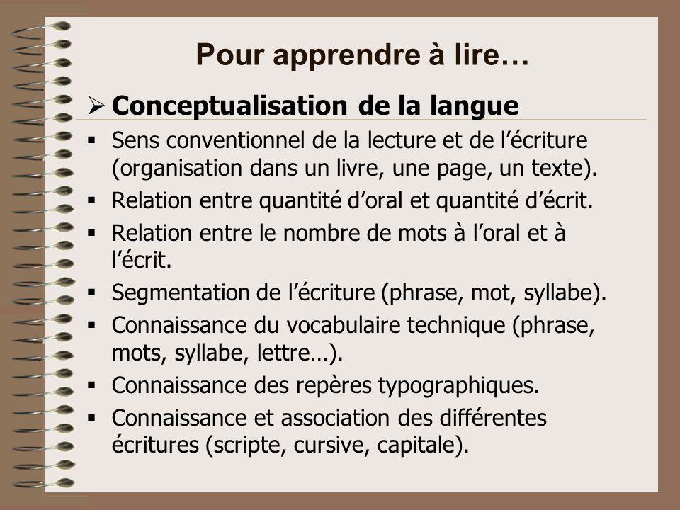 Pour apprendre à lire… Construire du sens Facteurs linguistiques et encyclopédiques favorisant la compréhension.