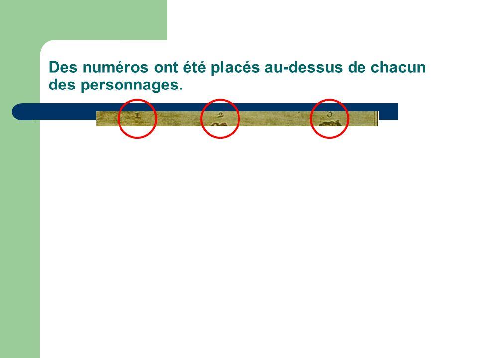 Des numéros ont été placés au-dessus de chacun des personnages.