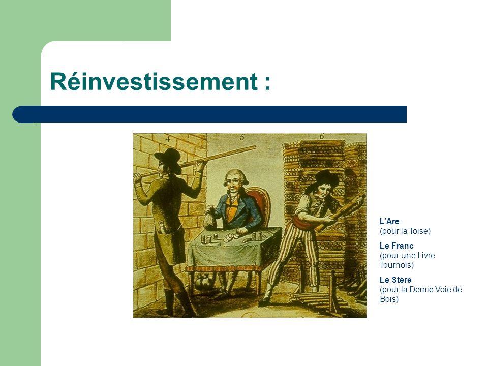 Réinvestissement : LAre (pour la Toise) Le Franc (pour une Livre Tournois) Le Stère (pour la Demie Voie de Bois)