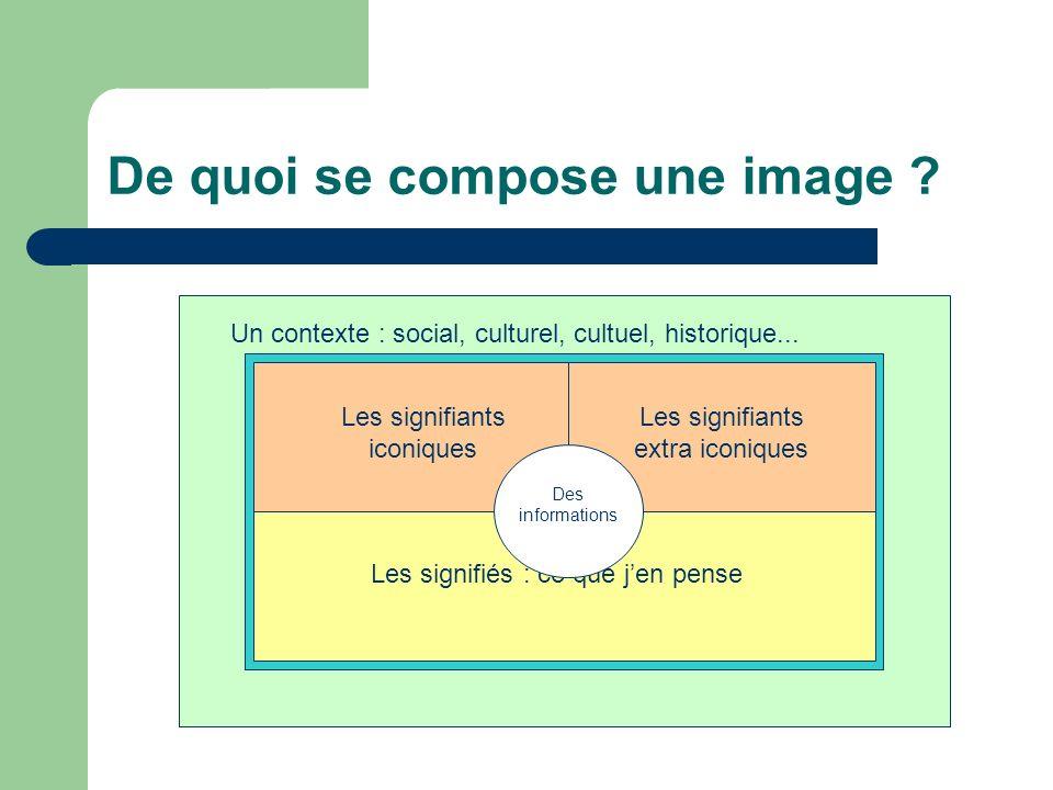 De quoi se compose une image ? Les signifiants : ce que je vois Les signifiés : ce que jen pense Les signifiants extra iconiques Un contexte : social,