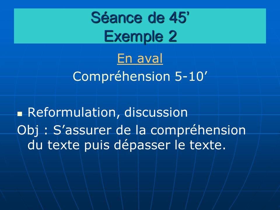 Séance de 45 Exemple 2 En aval Compréhension 5-10 Reformulation, discussion Obj : Sassurer de la compréhension du texte puis dépasser le texte.