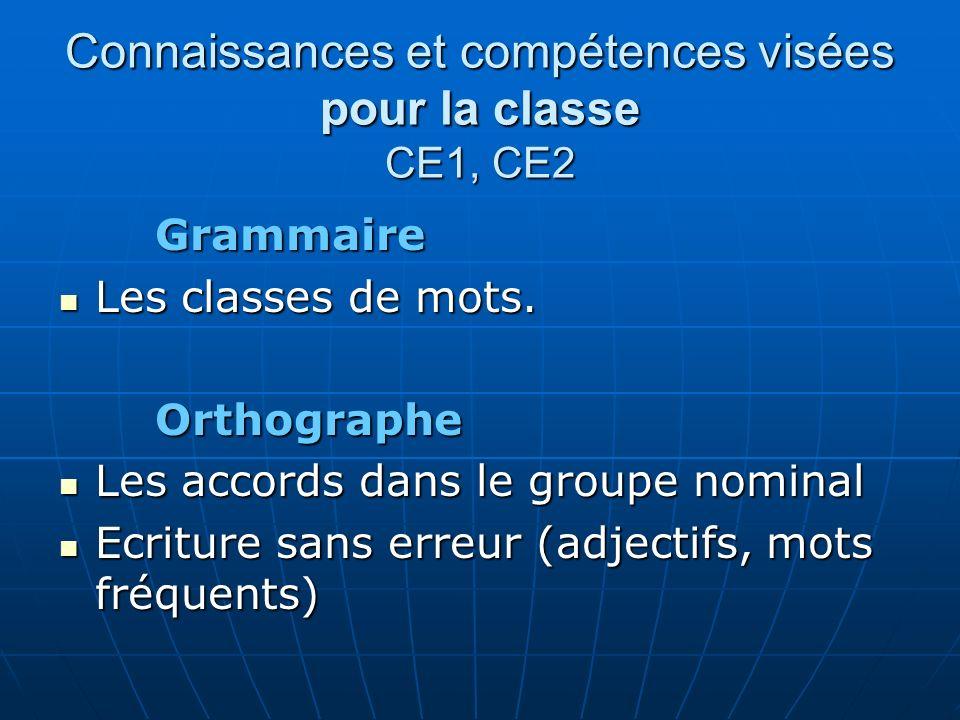 Connaissances et compétences visées pour la classe CE1, CE2 Grammaire Les classes de mots. Les classes de mots.Orthographe Les accords dans le groupe