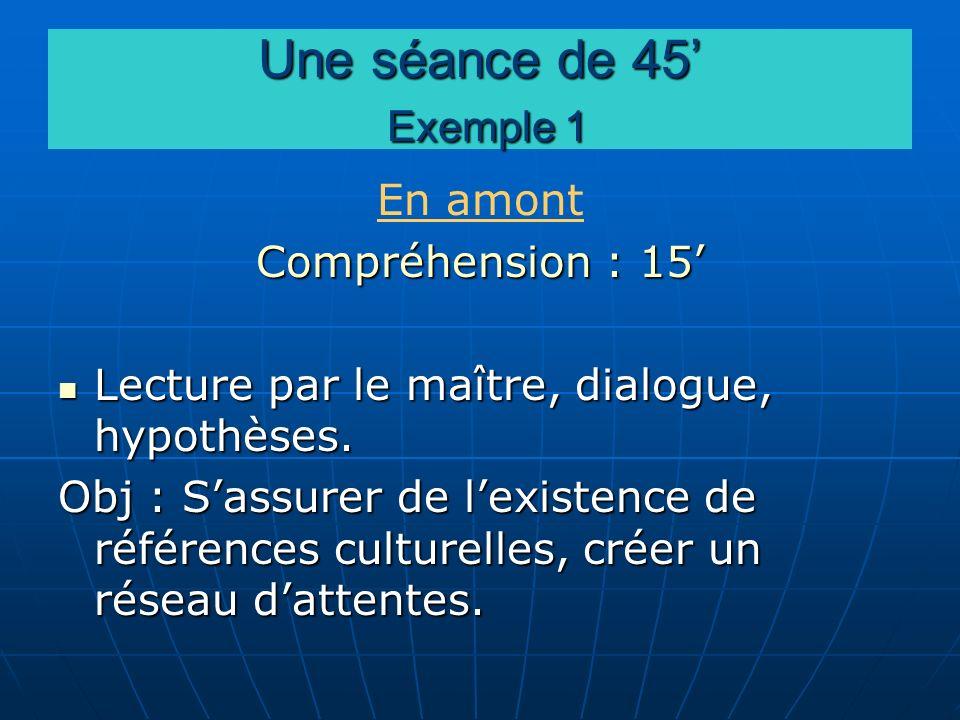 Une séance de 45 Exemple 1 En amont Compréhension : 15 Lecture par le maître, dialogue, hypothèses. Lecture par le maître, dialogue, hypothèses. Obj :