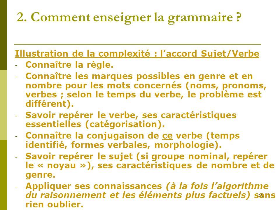 19 2. Comment enseigner la grammaire ? Illustration de la complexité : laccord Sujet/Verbe - Connaître la règle. - Connaître les marques possibles en