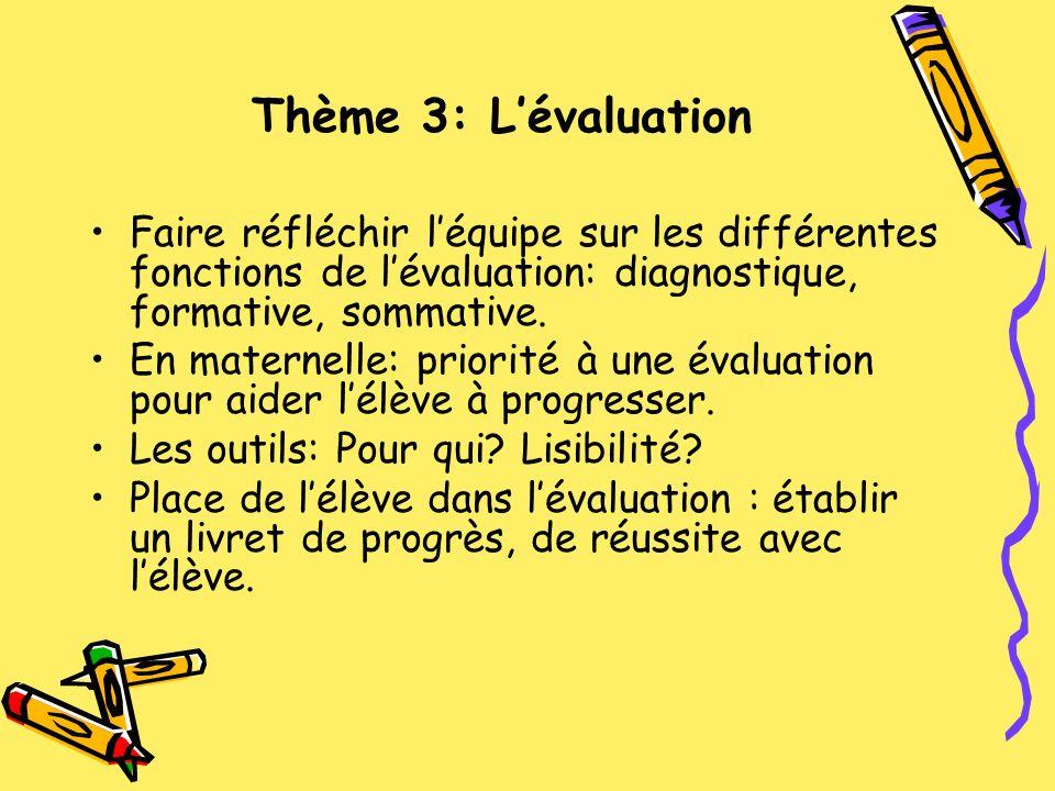 Thème 3: Lévaluation Faire réfléchir léquipe sur les différentes fonctions de lévaluation: diagnostique, formative, sommative. En maternelle: priorité