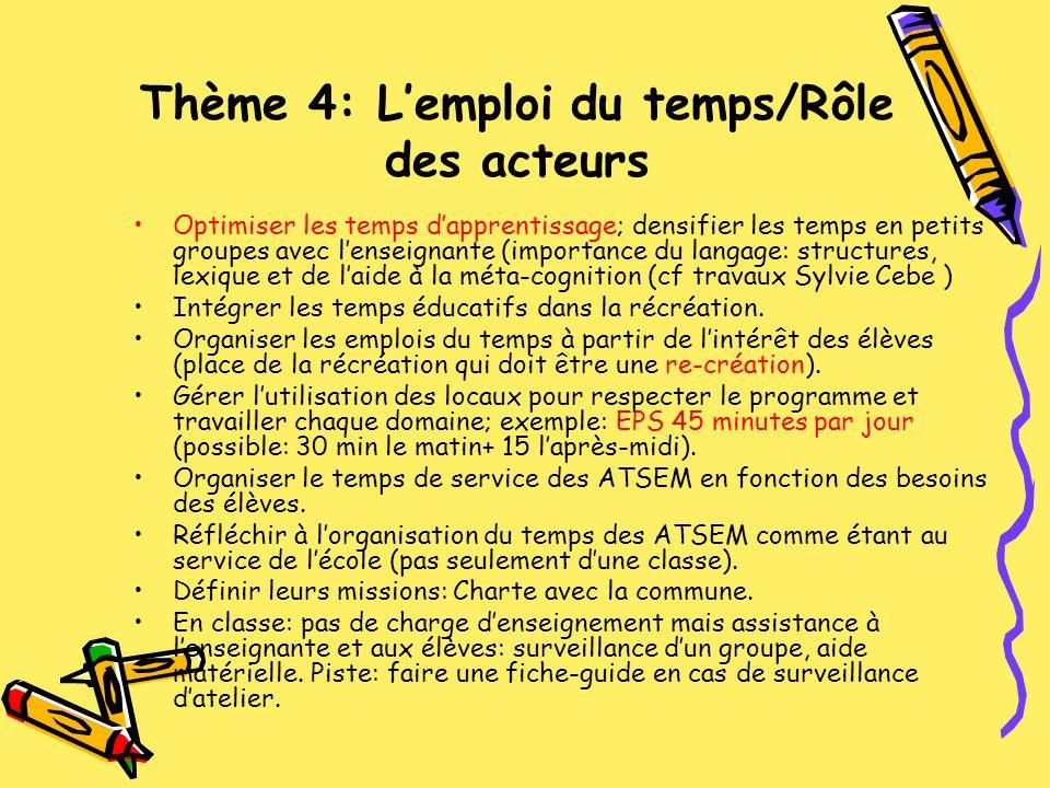 Thème 4: Lemploi du temps/Rôle des acteurs Optimiser les temps dapprentissage; densifier les temps en petits groupes avec lenseignante (importance du