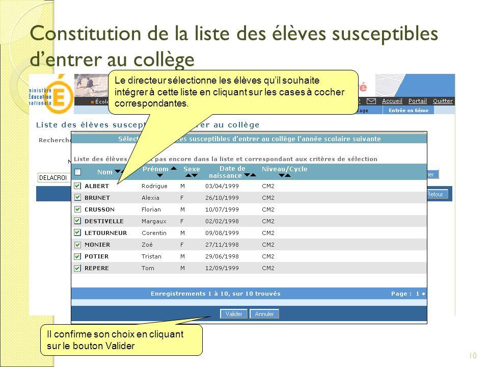 10 Constitution de la liste des élèves susceptibles dentrer au collège Le directeur sélectionne les élèves quil souhaite intégrer à cette liste en cliquant sur les cases à cocher correspondantes.