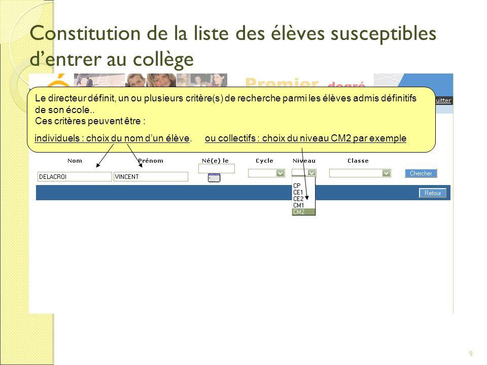 9 Constitution de la liste des élèves susceptibles dentrer au collège Le directeur définit, un ou plusieurs critère(s) de recherche parmi les élèves admis définitifs de son école..