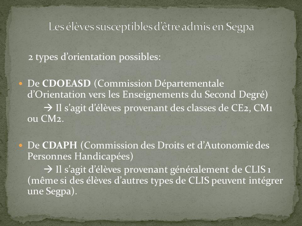 2 types dorientation possibles: De CDOEASD (Commission Départementale dOrientation vers les Enseignements du Second Degré) Il sagit délèves provenant