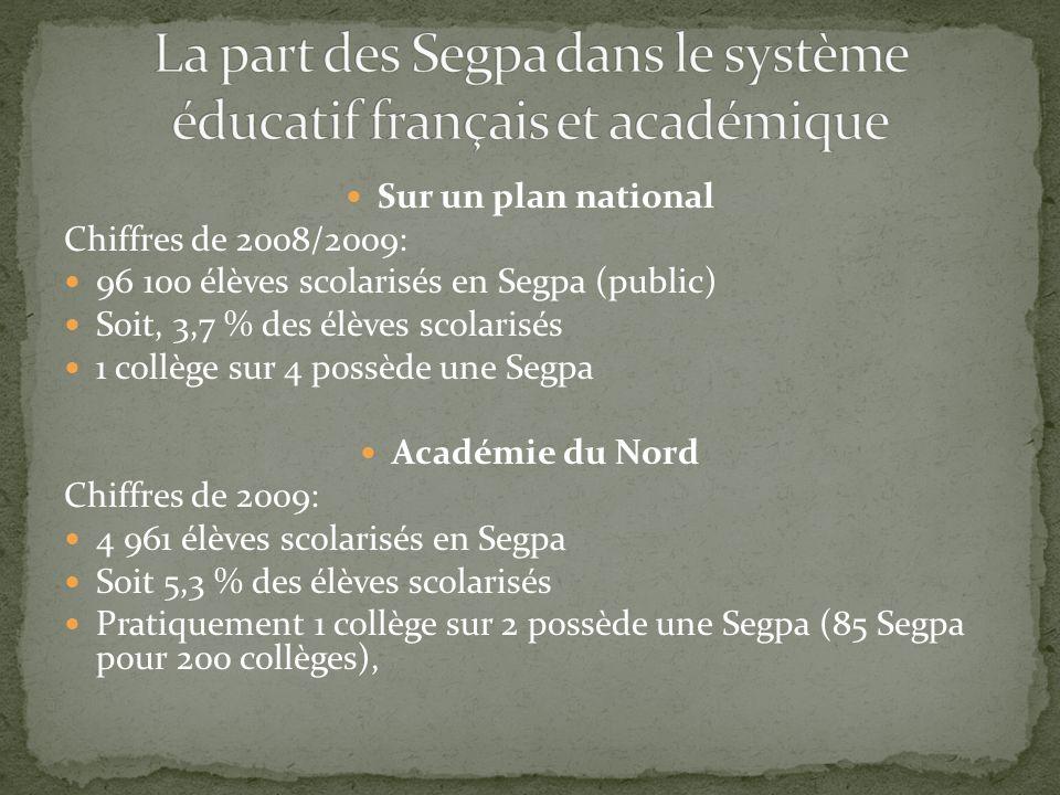 Sur un plan national Chiffres de 2008/2009: 96 100 élèves scolarisés en Segpa (public) Soit, 3,7 % des élèves scolarisés 1 collège sur 4 possède une S