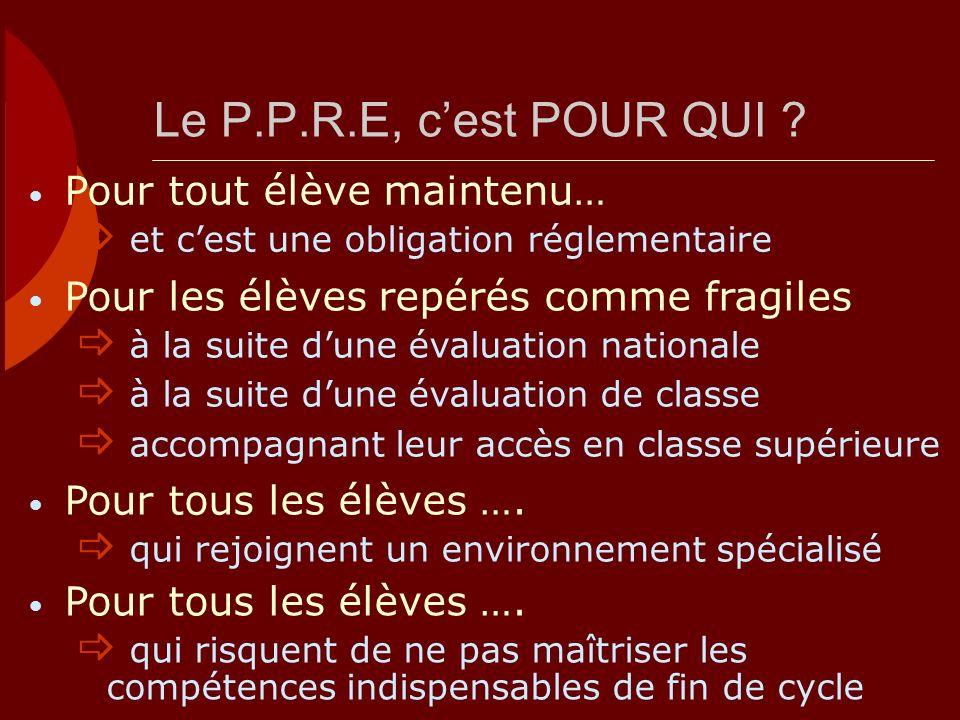 Le P.P.R.E, cest POUR QUI ? Pour les élèves repérés comme fragiles à la suite dune évaluation nationale à la suite dune évaluation de classe accompagn