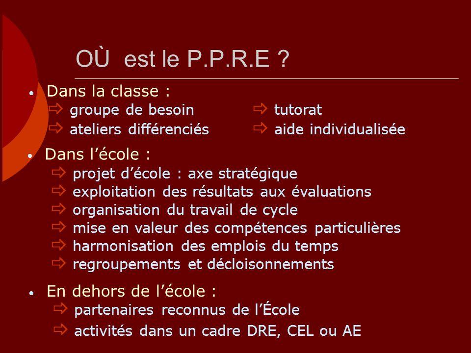 OÙ est le P.P.R.E ? Dans lécole : projet décole : axe stratégique exploitation des résultats aux évaluations organisation du travail de cycle mise en
