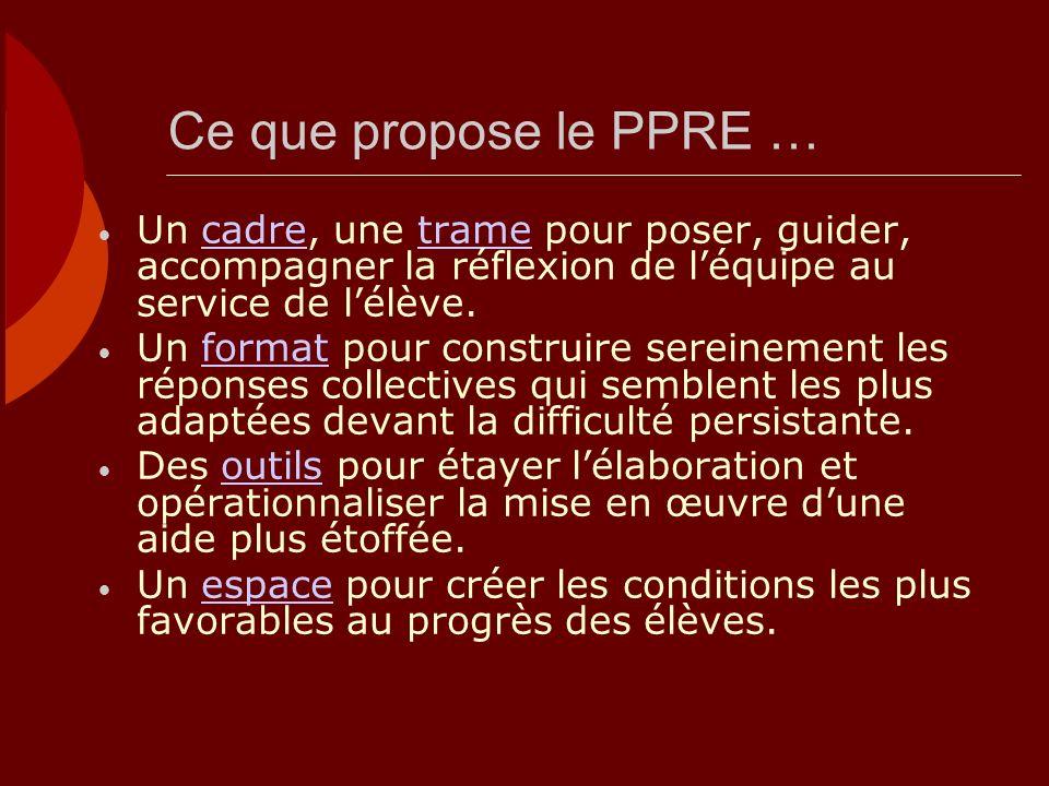 Ce que propose le PPRE … Un cadre, une trame pour poser, guider, accompagner la réflexion de léquipe au service de lélève.