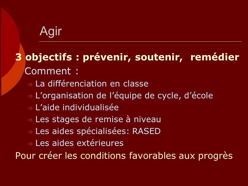 Agir 3 objectifs : prévenir, soutenir, remédier Comment : La différenciation en classe Lorganisation de léquipe de cycle, décole Laide individualisée