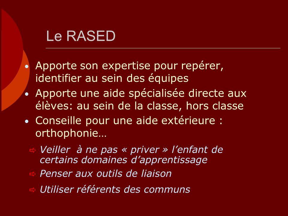 Le RASED Apporte son expertise pour repérer, identifier au sein des équipes Apporte une aide spécialisée directe aux élèves: au sein de la classe, hor