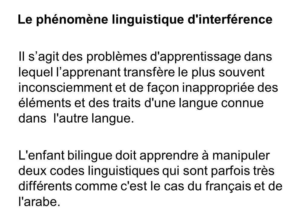 Le phénomène linguistique d'interférence Il sagit des problèmes d'apprentissage dans lequel lapprenant transfère le plus souvent inconsciemment et de