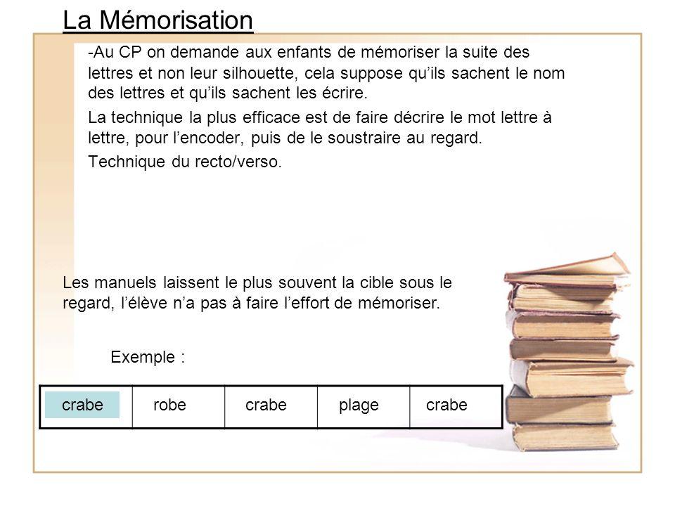 La Mémorisation -Au CP on demande aux enfants de mémoriser la suite des lettres et non leur silhouette, cela suppose quils sachent le nom des lettres