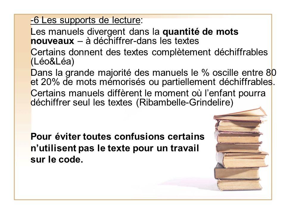-6 Les supports de lecture: Les manuels divergent dans la quantité de mots nouveaux – à déchiffrer-dans les textes Certains donnent des textes complèt