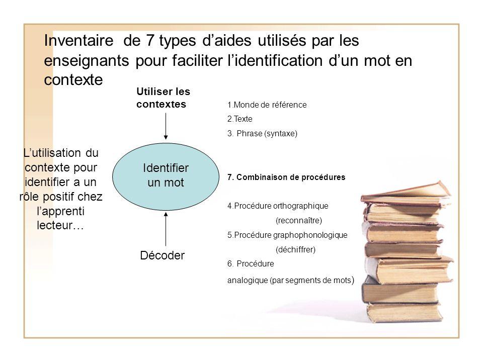 Inventaire de 7 types daides utilisés par les enseignants pour faciliter lidentification dun mot en contexte Utiliser les contextes Décoder Identifier