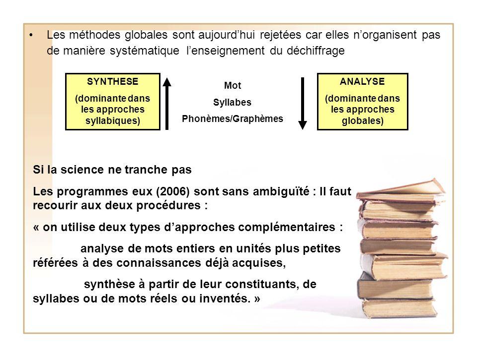 Les enseignants sappuient sur les manuels: le rythme moyen dintroduction de phonèmes est environ un phonème par semaine.