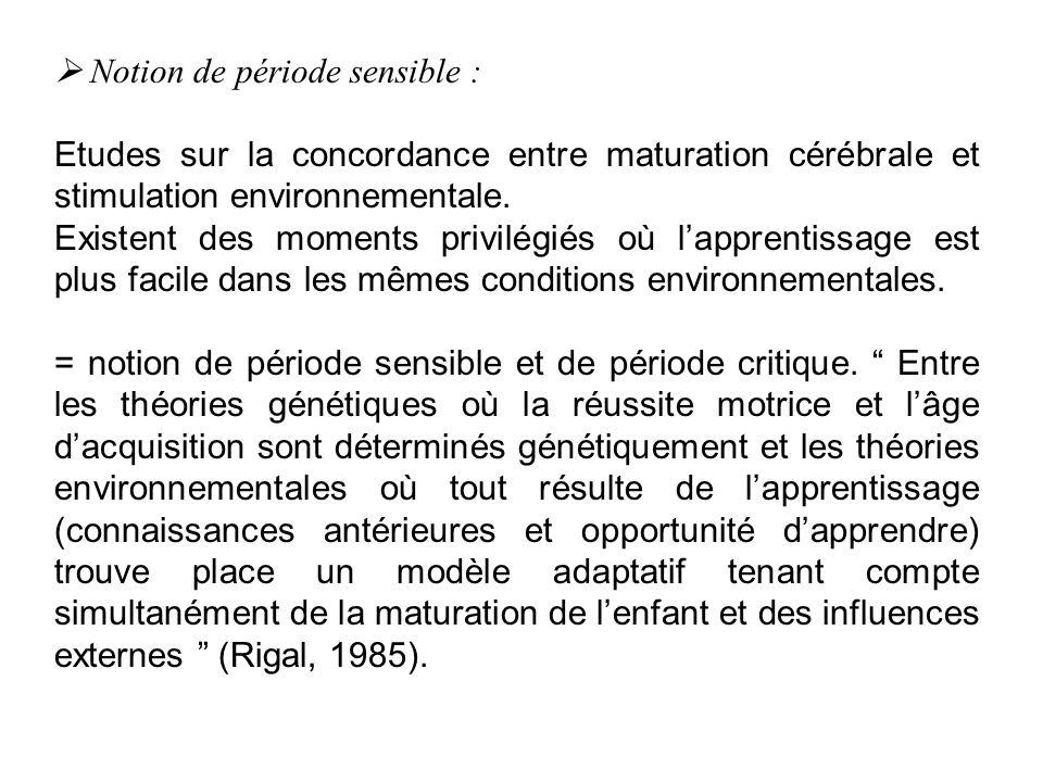 Notion de période sensible : Etudes sur la concordance entre maturation cérébrale et stimulation environnementale. Existent des moments privilégiés où