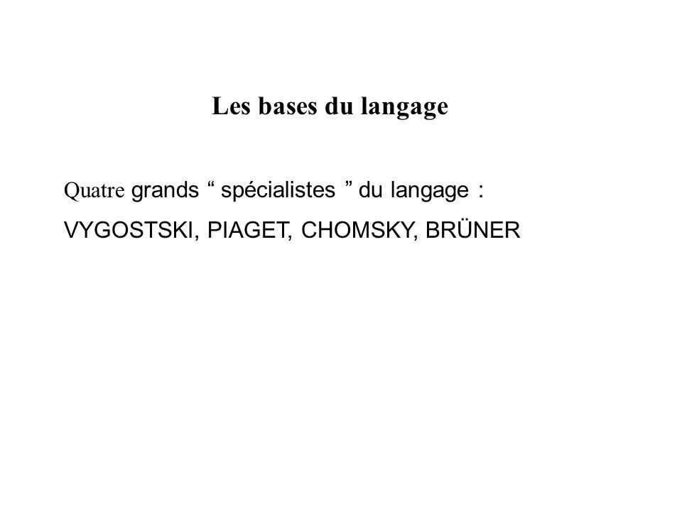 Les bases du langage Quatre grands spécialistes du langage : VYGOSTSKI, PIAGET, CHOMSKY, BRÜNER