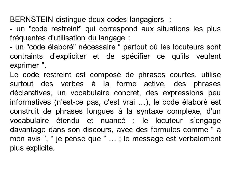 BERNSTEIN distingue deux codes langagiers : - un code restreint qui correspond aux situations les plus fréquentes dutilisation du langage : - un code élaboré nécessaire partout où les locuteurs sont contraints dexpliciter et de spécifier ce quils veulent exprimer.