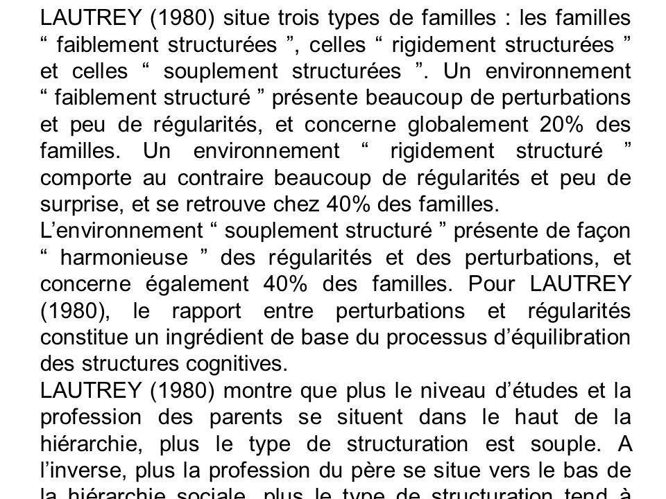 LAUTREY (1980) situe trois types de familles : les familles faiblement structurées, celles rigidement structurées et celles souplement structurées. Un