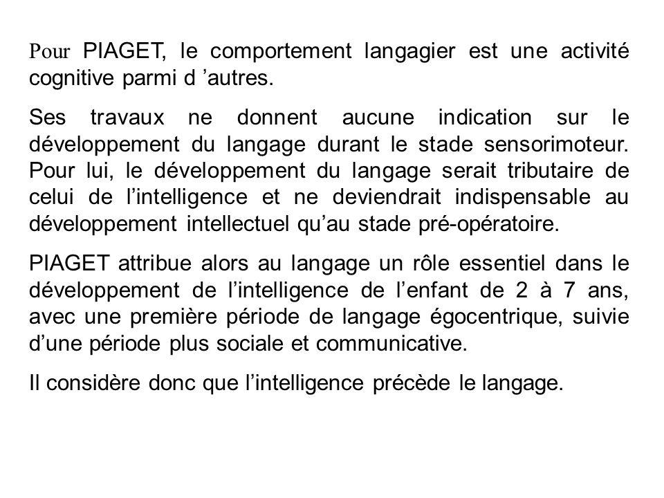 Pour VYGOTSKI : - La pensée et le langage sont dépendants - Mais il existe une influence réciproque de l un sur l autre - Il distingue cependant pensée non verbale et pensée verbale - Il attribue le développement du langage : à la maturation interne et à l impact environnemental.